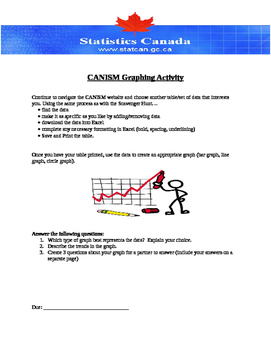 CANISM Statistic Scavenger Hunt