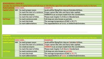 CAPITALIZATION & PERIODS: LESSON PLANS & RESOURCES