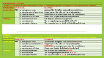 CAPITALIZATION AND PERIODS LESSON AND RESOURCES