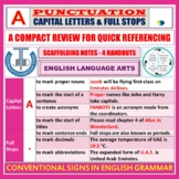 CAPITALIZATION RULES AND PERIODS USES HANDOUTS