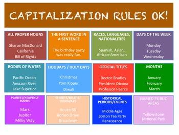 CAPITALIZATION RULES OK