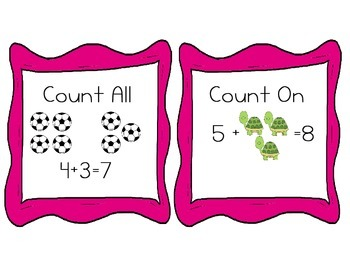 Math Strategy Board: First Grade Common Core
