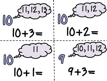 CAPTIVATING Counting On Addition Strategy Resources