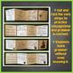 Spanish Preterite Tense Car, Gar, Zar Verbs Interactive Notebook Flashcards