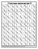 CARD SHARKS- A Reducing Fractions Game