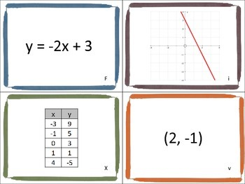 CARD SORT - Representations of Linear Functions
