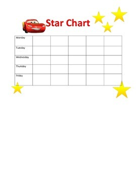 CARS Reinforcement Chart