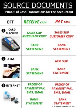 CASH TRANSACTIONS - EFT (ELECTRONIC) SOURCE DOCUMENTS - POSTER