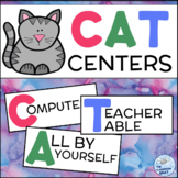 CAT Centers - Posters for Managing Centers
