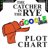 CATCHER IN THE RYE Plot Chart Organizer Arc - Freytag (Cre