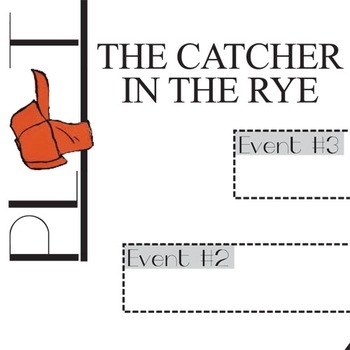 THE CATCHER IN THE RYE Plot Chart Organizer Diagram Arc Freytag's Pyramid