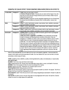 CAUSE/EFFECT ESSAY GRAPHIC ORGANIZER with 7 HOOKS and EXAMPLES