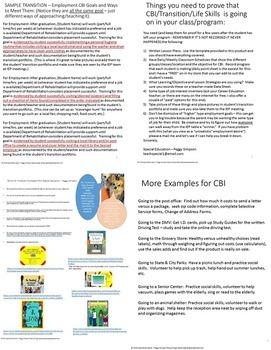 Education CBI Community Based Instruction Blank Lesson Plan Template - Special education lesson plan templates