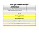 CBM Gap Analysis Calculator and Chart