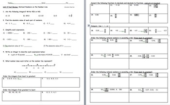 CC 6th Grade Math Unit BUNDLE: Integers and Rational Numbers