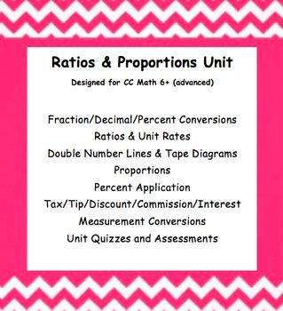 CC 6th Math (Advanced) Unit BUNDLE: Ratio, Proportion, Per