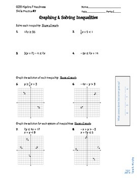 CC Algebra 2 Readiness