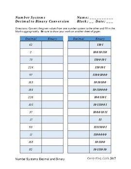 CC - Number Systems Conversion: Decimal and Binary