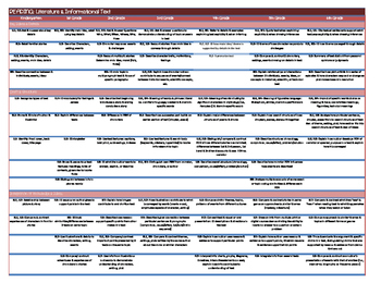 CC State Standards at a Glance- Cheat Sheet of Literature
