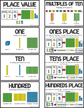 CC Vocab Cards - 1st Grade - Math - Number Sense