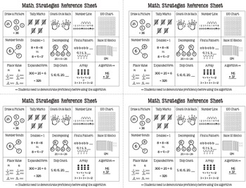 CC and CGI Math Strategies Posters