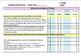 CCGPS Bundle: Tracking Common Core 1st English/Language Arts & Math Checklists