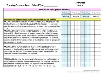 CCGPS Bundle: Tracking Common Core 3rd Grade Language Arts & Math Checklists