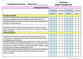 CCGPS Bundle: Tracking Common Core 4th Grade Language Arts & Math Checklists