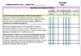 CCGPS Bundle: Tracking Common Core 4th Grade Language Arts