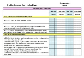 CCGPS Bundle: Tracking Common Core K English/Language Arts and Math Checklists
