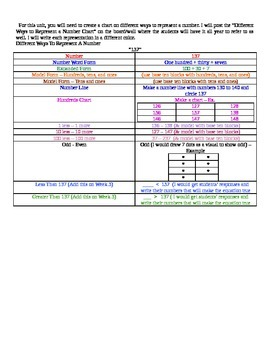 CCGPS - Common Core Math Unit 1 - Second Grade - Base Ten Understanding