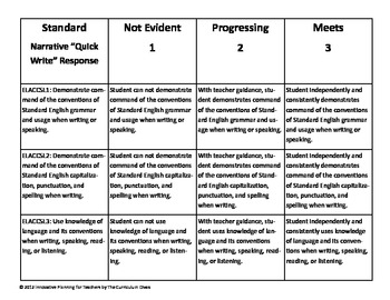 essay rubric 5th grade Students are allowed approximately 120 minutes to write their essays the georgia grade 5 using predetermined scoring criteria contained in the scoring rubrics.