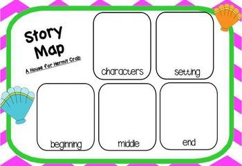 CCGPS Kindergarten Unit 4 - Watch Me Grow! ~ Smartboard