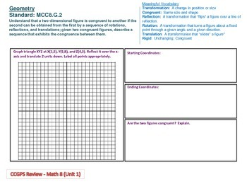 Math 8 Curriculum Review (sample) G.1, G.2