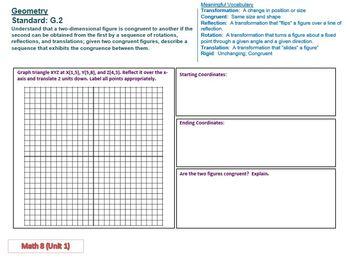 Math 8 Curriculum Review