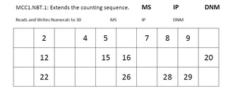 CCGPS Standards Based Math Assessment--1st grade-Beginning of Year