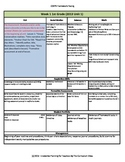 CCGPS Weekly Pacing All Content Areas First Grade 2013-2014
