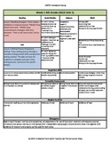 CCGPS Weekly Pacing All Content Areas Fourth Grade 2013 - 2014