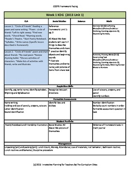 CCGPS Weekly Pacing All Content Areas KDG 2013 - 2014