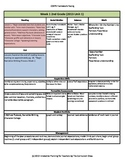 CCGPS Weekly Pacing All Content Areas Second Grade 2013-2014