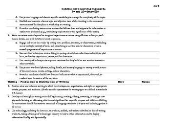 CCLS ELA 9th and 10th Grade Checklist (Common Core) - Black and White