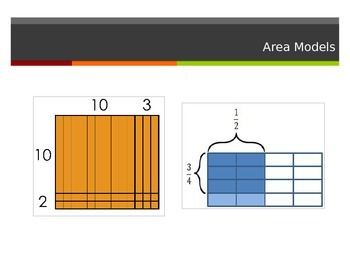 CCLS Math Models Introduction PPT
