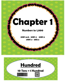 CCLS Math Word Wall Singapore 2013 Math in Focus® Dots Multicolor
