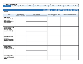 CCOT Essay Rubric & Graphic Organizer