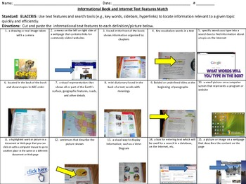 CCS RI.5 Informational Book AND Internet Text Features Cut