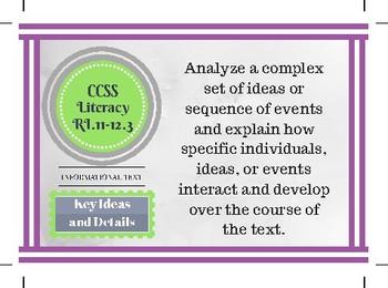 CCSS 11-12 Informational Text