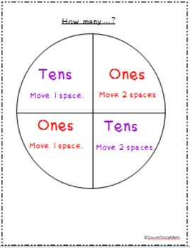 CCSS 1.NBT.2 Tens and Ones Game
