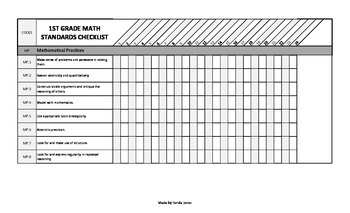 CCSS 1st Grade Math Class Checklist