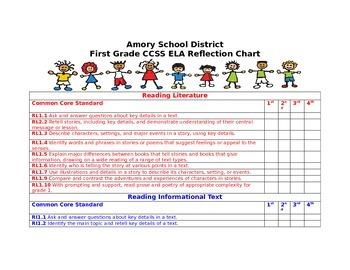 CCSS 1st Grade Reflection Chart