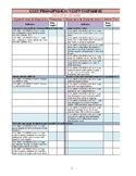 CCSS 2nd Grade Math Standards Quick Checklist